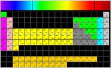 复杂原子光谱